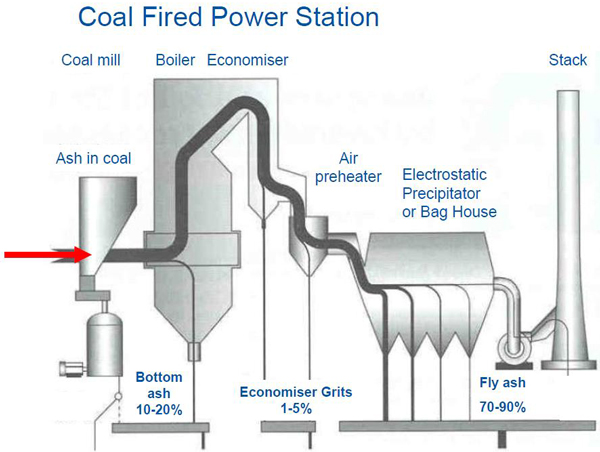coal_fired_power_station1