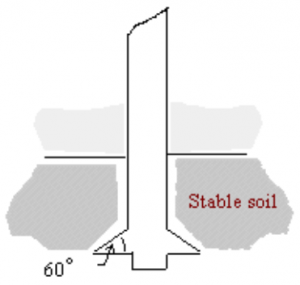 under-reamed base enlargement to a bore-and-cast-in-situ pile