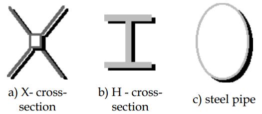 Steel piles cross-sections