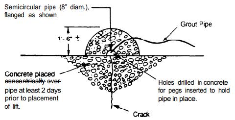 Crack arrest method of crack repair