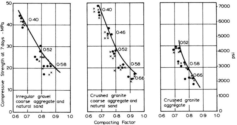 gap graded aggregate